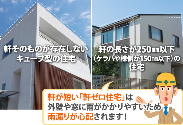 軒が短い「軒ゼロ住宅」は外壁や窓に雨がかかりやすい