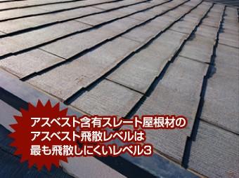 アスベスト含有屋根材の飛散レベルは3