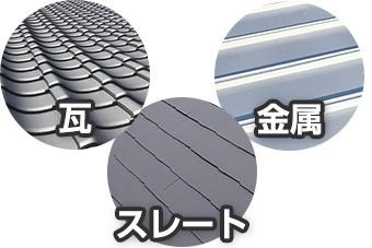屋根には「瓦」「金属」「スレート」など種類があります